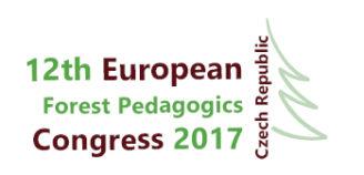 LČR logo Evropský kongres